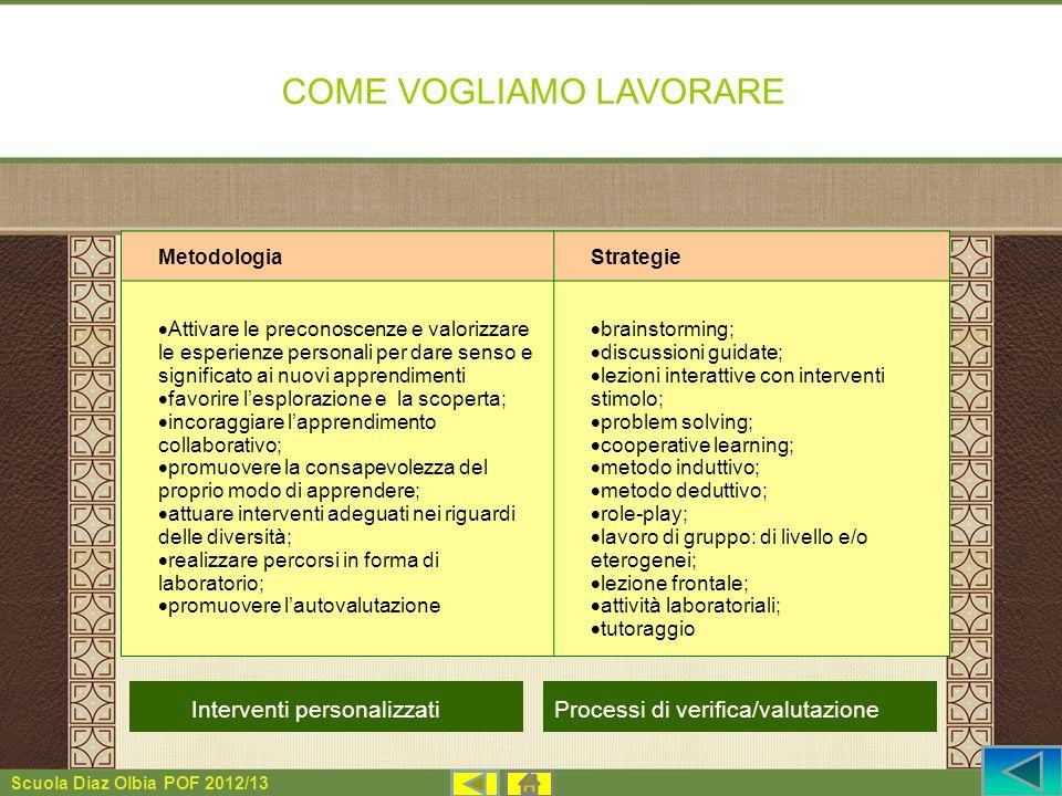 Scuola Diaz Olbia POF 2012/13 MetodologiaStrategie Attivare le preconoscenze e valorizzare le esperienze personali per dare senso e significato ai nuo