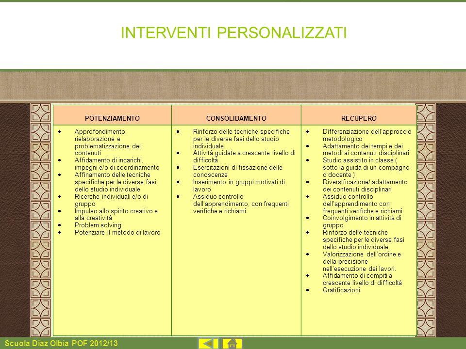 Scuola Diaz Olbia POF 2012/13 INTERVENTI PERSONALIZZATI POTENZIAMENTOCONSOLIDAMENTORECUPERO Approfondimento, rielaborazione e problematizzazione dei c