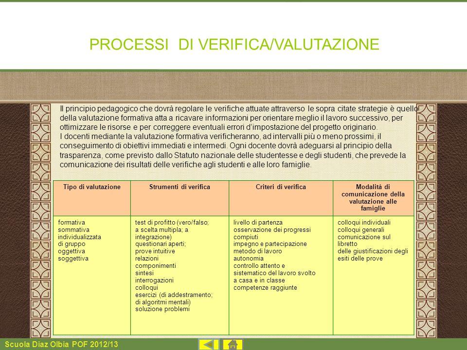Scuola Diaz Olbia POF 2012/13 Tipo di valutazioneStrumenti di verificaCriteri di verificaModalità di comunicazione della valutazione alle famiglie for