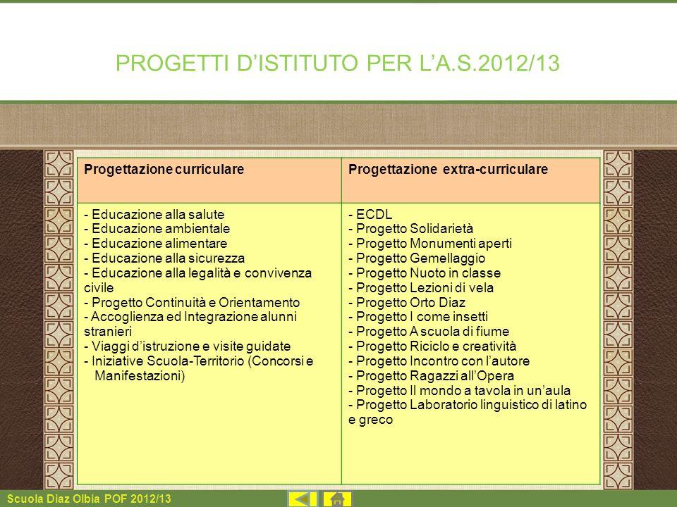 Scuola Diaz Olbia POF 2012/13 PROGETTI DISTITUTO PER LA.S.2012/13 Progettazione curriculareProgettazione extra-curriculare - Educazione alla salute -