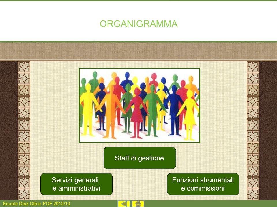 Scuola Diaz Olbia POF 2012/13 ORGANIGRAMMA Funzioni strumentali e commissioni Servizi generali e amministrativi Staff di gestione