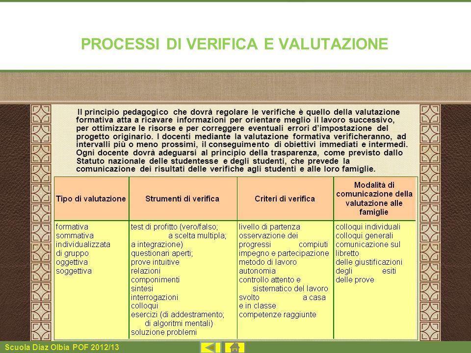 Scuola Diaz Olbia POF 2012/13 PROCESSI DI VERIFICA E VALUTAZIONE Il principio pedagogico che dovrà regolare le verifiche è quello della valutazione fo