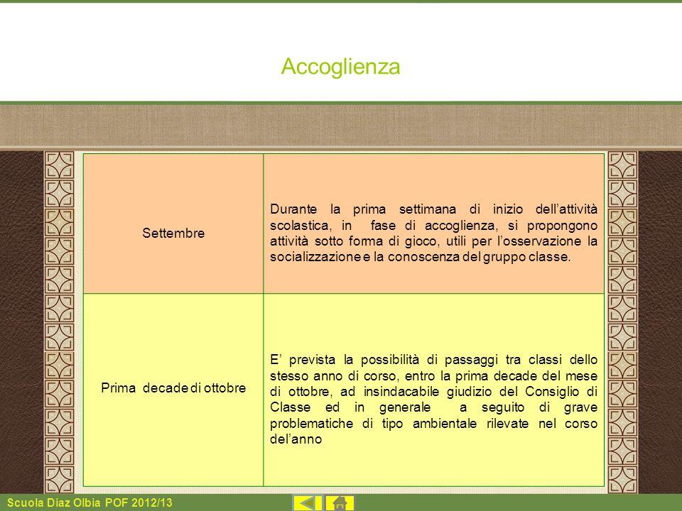 Scuola Diaz Olbia POF 2012/13 Settembre Durante la prima settimana di inizio dellattività scolastica, in fase di accoglienza, si propongono attività s