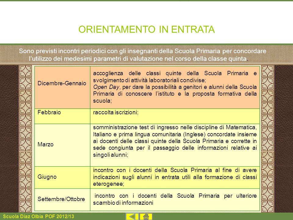 Scuola Diaz Olbia POF 2012/13 Sono previsti incontri periodici con gli insegnanti della Scuola Primaria per concordare lutilizzo dei medesimi parametr