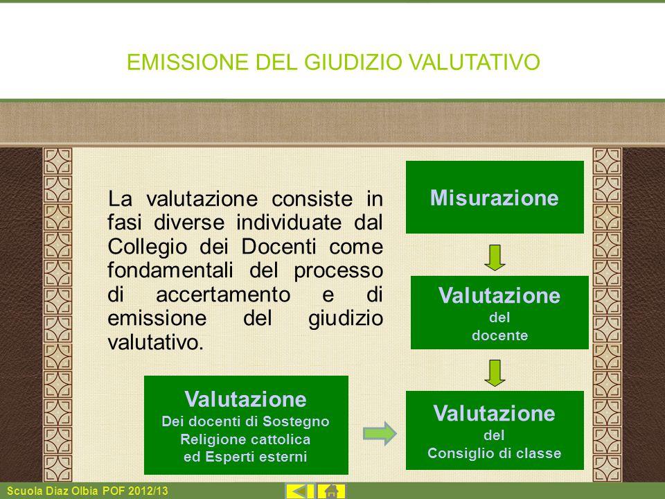 Scuola Diaz Olbia POF 2012/13 EMISSIONE DEL GIUDIZIO VALUTATIVO La valutazione consiste in fasi diverse individuate dal Collegio dei Docenti come fond