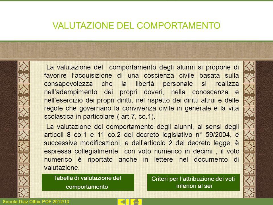 Scuola Diaz Olbia POF 2012/13 VALUTAZIONE DEL COMPORTAMENTO La valutazione del comportamento degli alunni si propone di favorire lacquisizione di una