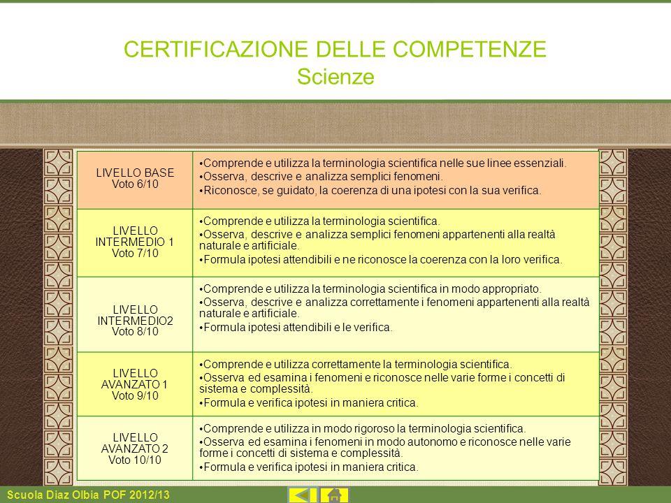 Scuola Diaz Olbia POF 2012/13 CERTIFICAZIONE DELLE COMPETENZE Scienze LIVELLO BASE Voto 6/10 Comprende e utilizza la terminologia scientifica nelle su