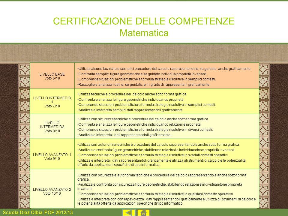 Scuola Diaz Olbia POF 2012/13 CERTIFICAZIONE DELLE COMPETENZE Matematica LIVELLO BASE Voto 6/10 Utilizza alcune tecniche e semplici procedure del calc