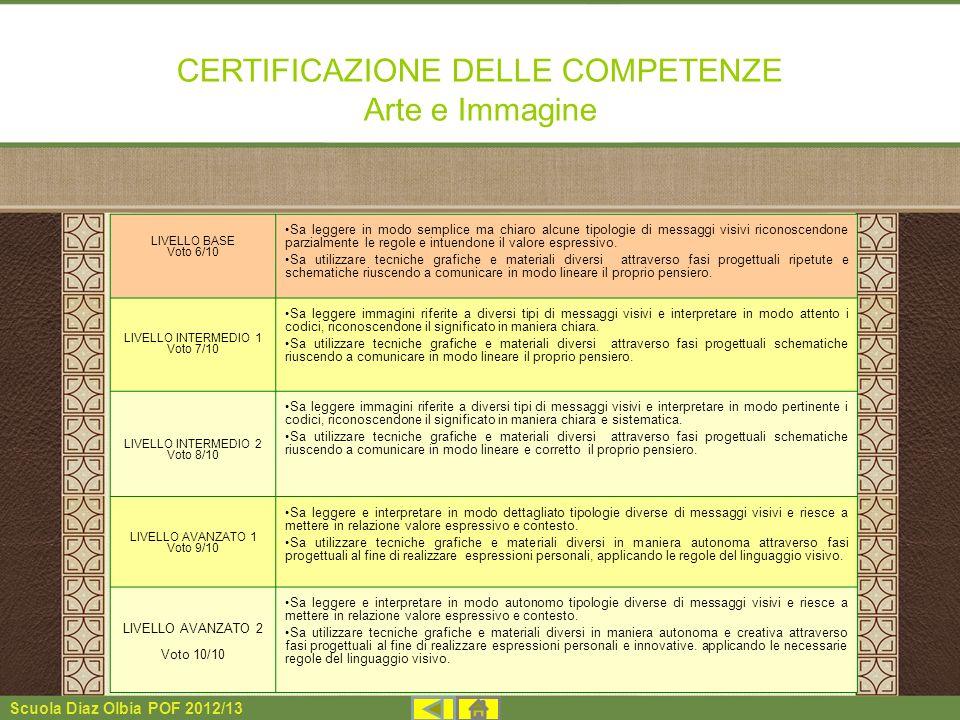 Scuola Diaz Olbia POF 2012/13 CERTIFICAZIONE DELLE COMPETENZE Arte e Immagine LIVELLO BASE Voto 6/10 Sa leggere in modo semplice ma chiaro alcune tipo