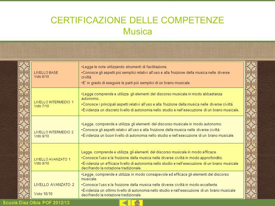 Scuola Diaz Olbia POF 2012/13 CERTIFICAZIONE DELLE COMPETENZE Musica LIVELLO BASE Voto 6/10 Legge le note utilizzando strumenti di facilitazione. Cono