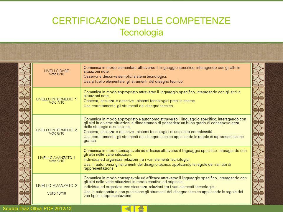 Scuola Diaz Olbia POF 2012/13 CERTIFICAZIONE DELLE COMPETENZE Tecnologia LIVELLO BASE Voto 6/10 Comunica in modo elementare attraverso il linguaggio s
