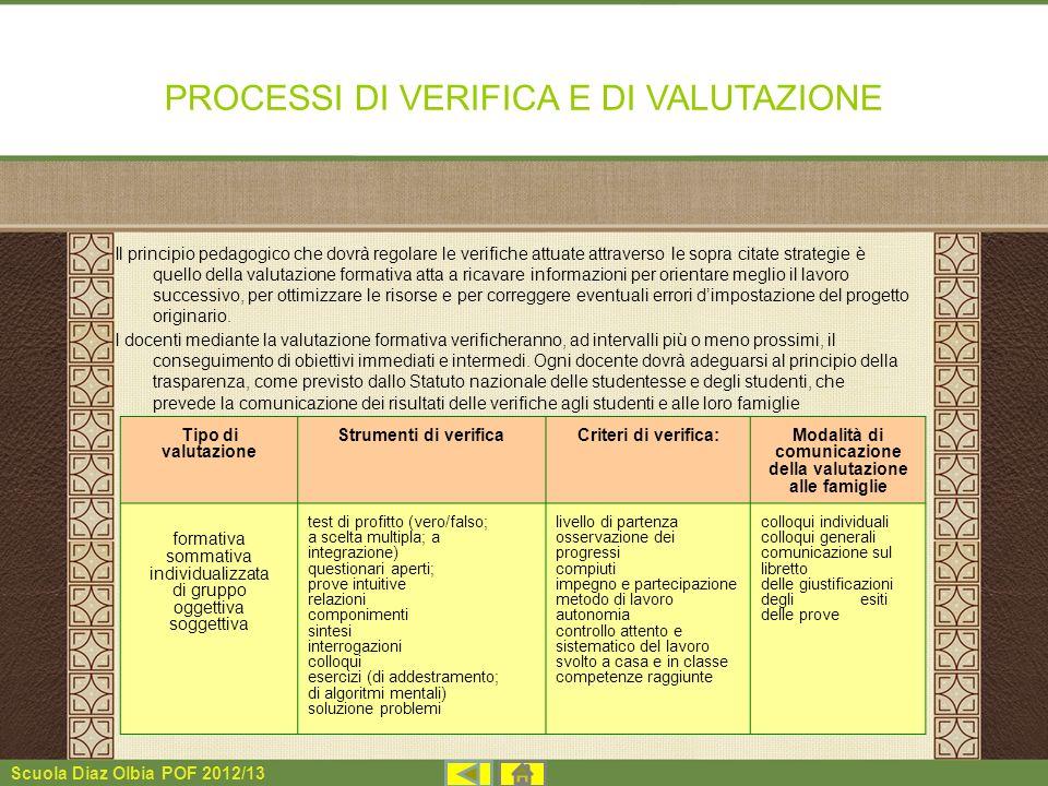 Scuola Diaz Olbia POF 2012/13 PROCESSI DI VERIFICA E DI VALUTAZIONE Il principio pedagogico che dovrà regolare le verifiche attuate attraverso le sopr