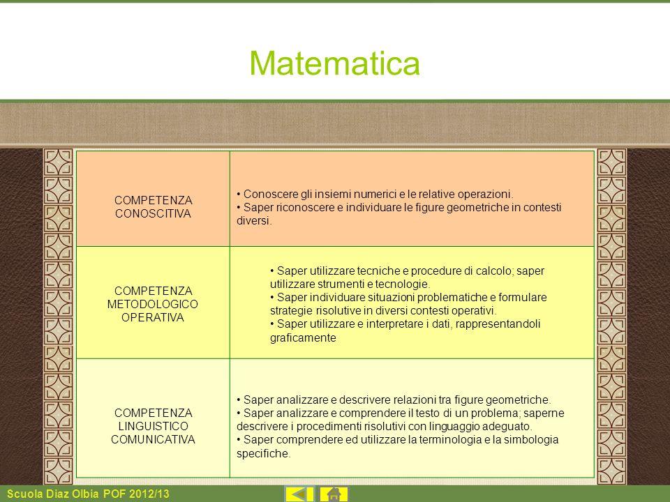 Scuola Diaz Olbia POF 2012/13 Matematica COMPETENZA CONOSCITIVA Conoscere gli insiemi numerici e le relative operazioni. Saper riconoscere e individua