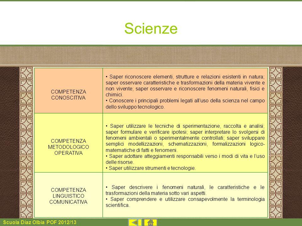 Scuola Diaz Olbia POF 2012/13 Scienze COMPETENZA CONOSCITIVA Saper riconoscere elementi, strutture e relazioni esistenti in natura; saper osservare ca