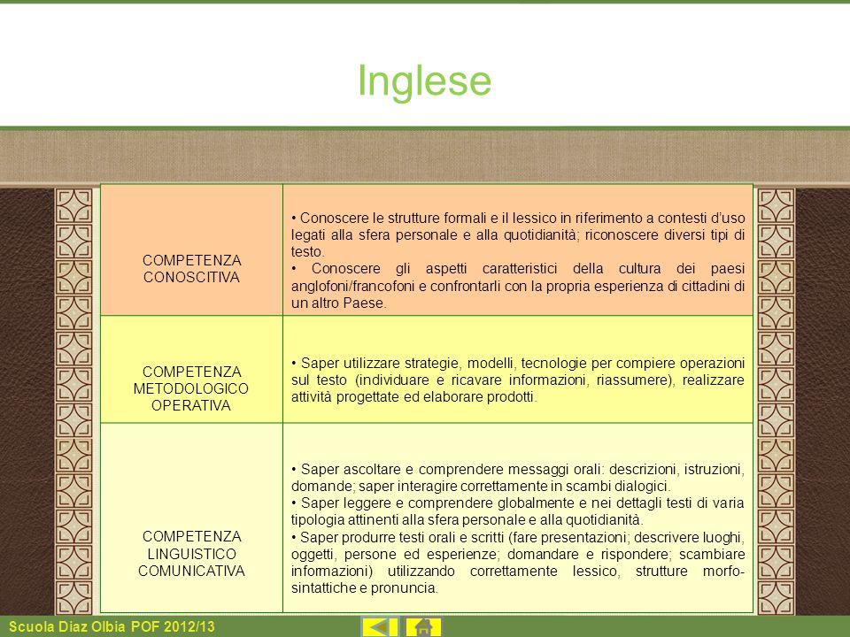 Scuola Diaz Olbia POF 2012/13 Inglese COMPETENZA CONOSCITIVA Conoscere le strutture formali e il lessico in riferimento a contesti duso legati alla sf