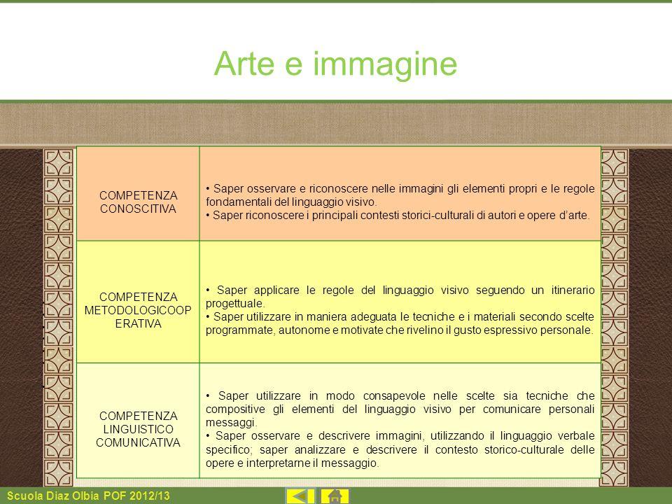 Scuola Diaz Olbia POF 2012/13 Arte e immagine COMPETENZA CONOSCITIVA Saper osservare e riconoscere nelle immagini gli elementi propri e le regole fond