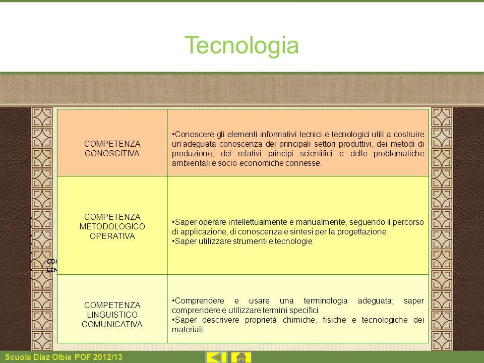 Scuola Diaz Olbia POF 2012/13 Tecnologia COMPETENZA LINGUISTICO-COMUNICATIVA COMPETENZA CONOSCITIVA Conoscere gli elementi informativi tecnici e tecno