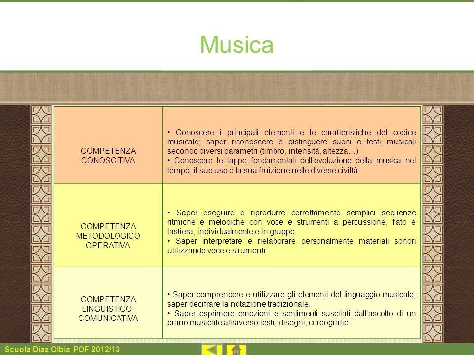 Scuola Diaz Olbia POF 2012/13 Musica COMPETENZA CONOSCITIVA Conoscere i principali elementi e le caratteristiche del codice musicale; saper riconoscer
