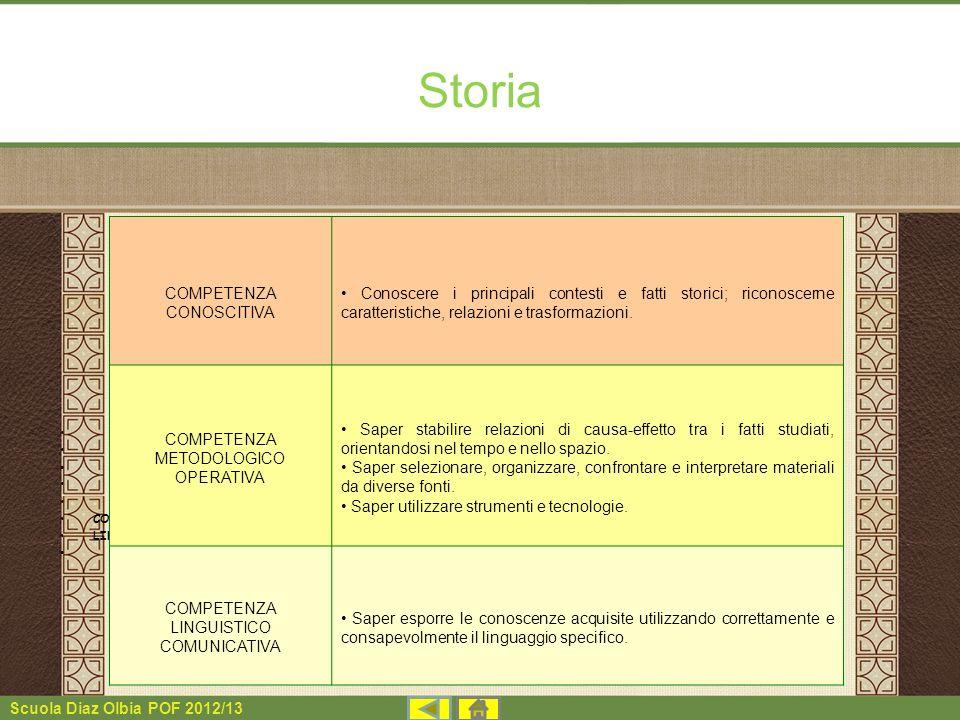 Scuola Diaz Olbia POF 2012/13 Storia COMPETENZA LINGUISTICO-COMUNICATIVA COMPETENZA CONOSCITIVA Conoscere i principali contesti e fatti storici; ricon