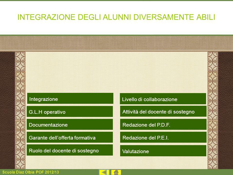 Scuola Diaz Olbia POF 2012/13 INTEGRAZIONE DEGLI ALUNNI DIVERSAMENTE ABILI DocumentazioneRedazione del P.D.F. Garante dellofferta formativa Ruolo del