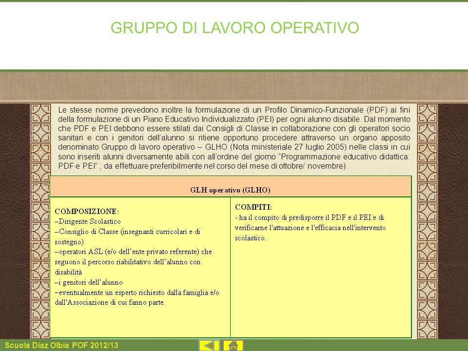 Scuola Diaz Olbia POF 2012/13 Le stesse norme prevedono inoltre la formulazione di un Profilo Dinamico-Funzionale (PDF) ai fini della formulazione di