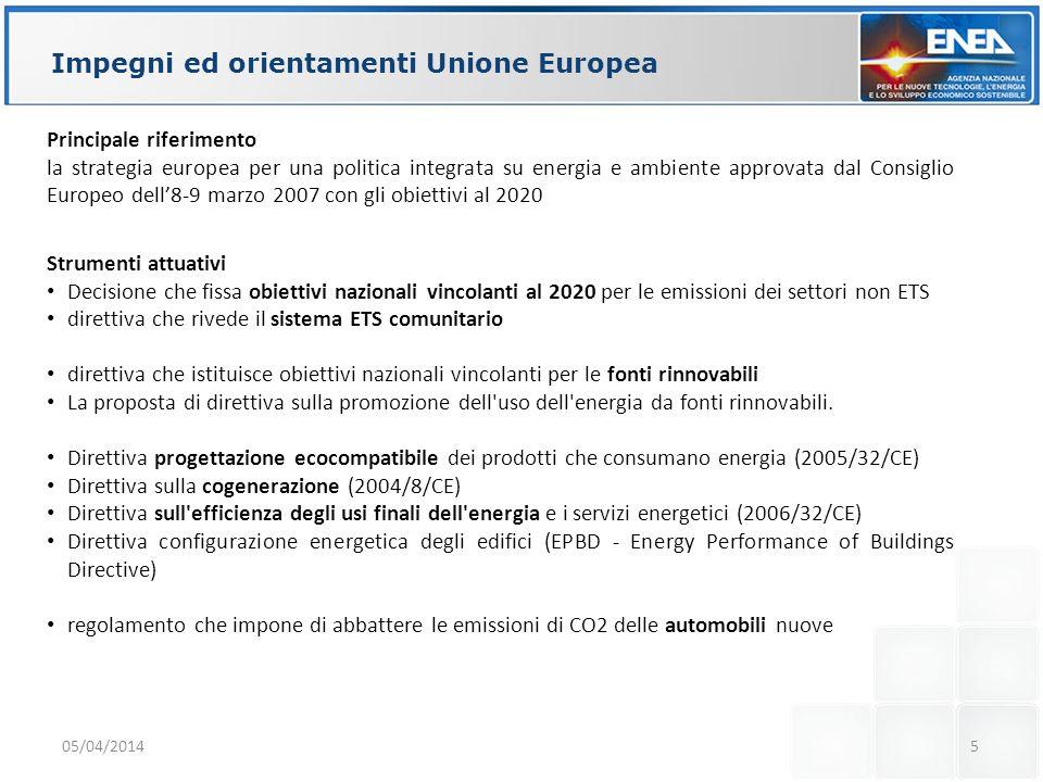 Impegni ed orientamenti Unione Europea 05/04/20145 Principale riferimento la strategia europea per una politica integrata su energia e ambiente approv