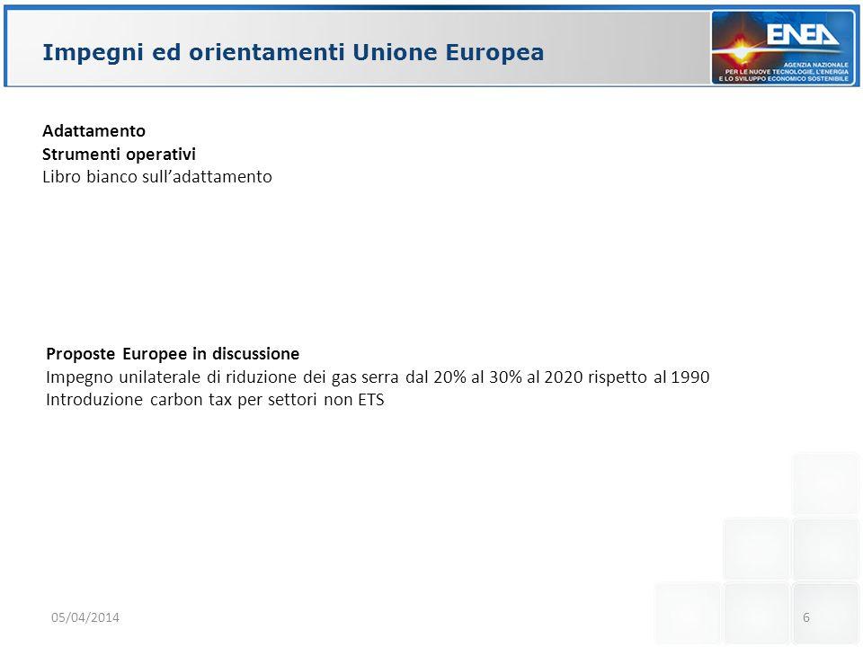 Impegni ed orientamenti Unione Europea 05/04/20146 Adattamento Strumenti operativi Libro bianco sulladattamento Proposte Europee in discussione Impegno unilaterale di riduzione dei gas serra dal 20% al 30% al 2020 rispetto al 1990 Introduzione carbon tax per settori non ETS