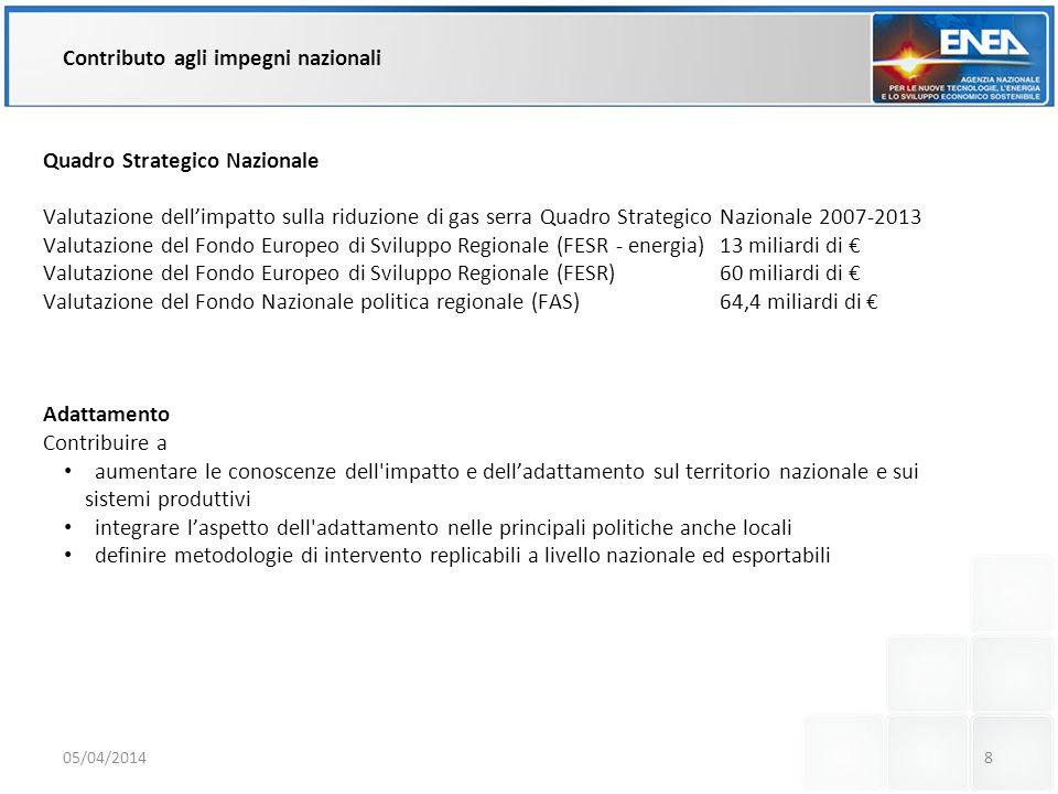 Contributo agli impegni nazionali Quadro Strategico Nazionale Valutazione dellimpatto sulla riduzione di gas serra Quadro Strategico Nazionale 2007-20
