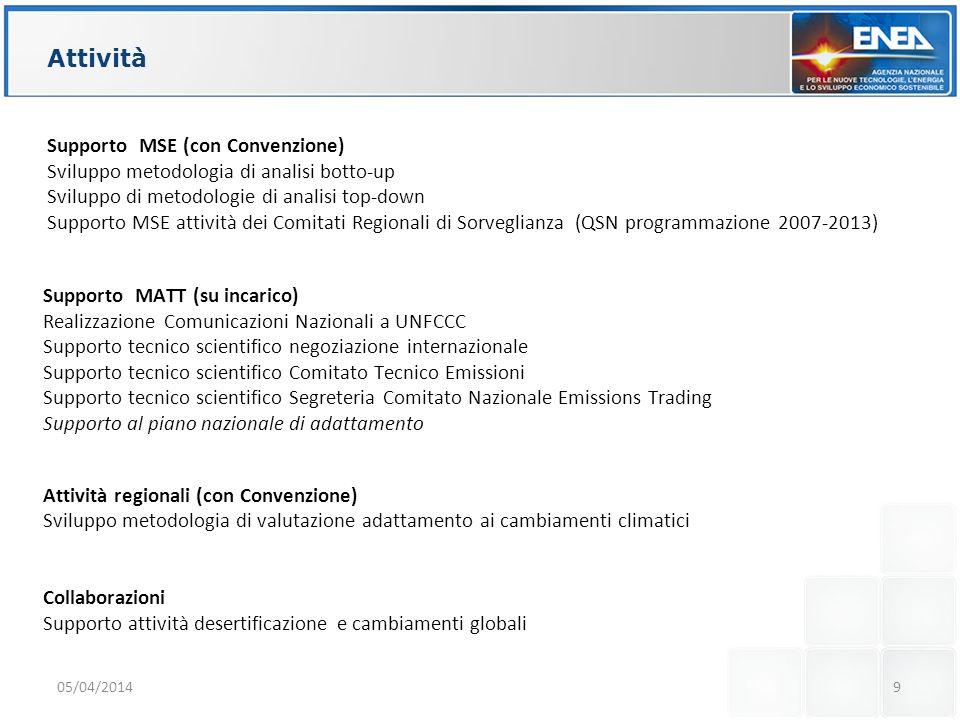 Attività 05/04/20149 Supporto MSE (con Convenzione) Sviluppo metodologia di analisi botto-up Sviluppo di metodologie di analisi top-down Supporto MSE