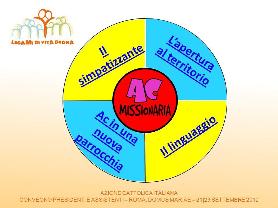 AZIONE CATTOLICA ITALIANA CONVEGNO PRESIDENTI E ASSISTENTI – ROMA, DOMUS MARIAE – 21|23 SETTEMBRE 2012 Il simpatizzante Lapertura al territorio Ac in