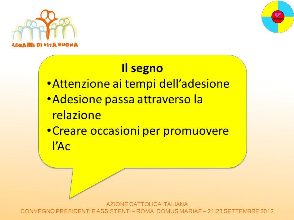 AZIONE CATTOLICA ITALIANA CONVEGNO PRESIDENTI E ASSISTENTI – ROMA, DOMUS MARIAE – 21|23 SETTEMBRE 2012 Il segno Attenzione ai tempi delladesione Adesi