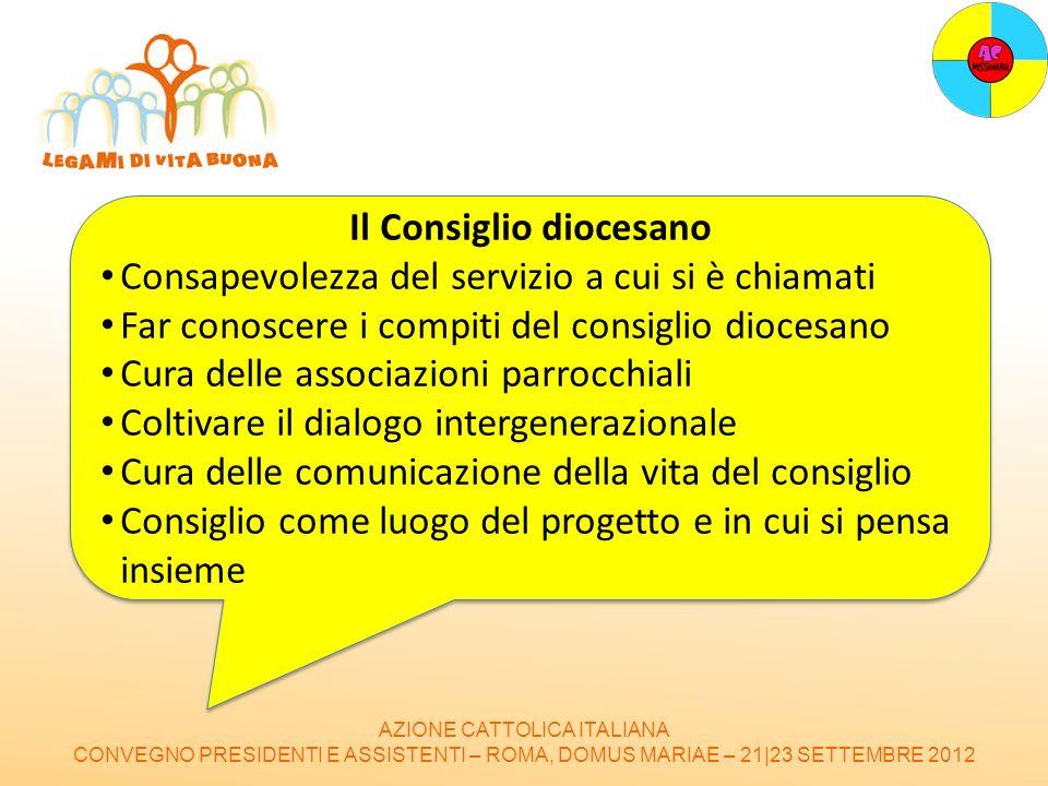 AZIONE CATTOLICA ITALIANA CONVEGNO PRESIDENTI E ASSISTENTI – ROMA, DOMUS MARIAE – 21|23 SETTEMBRE 2012 Il Consiglio diocesano Consapevolezza del servi