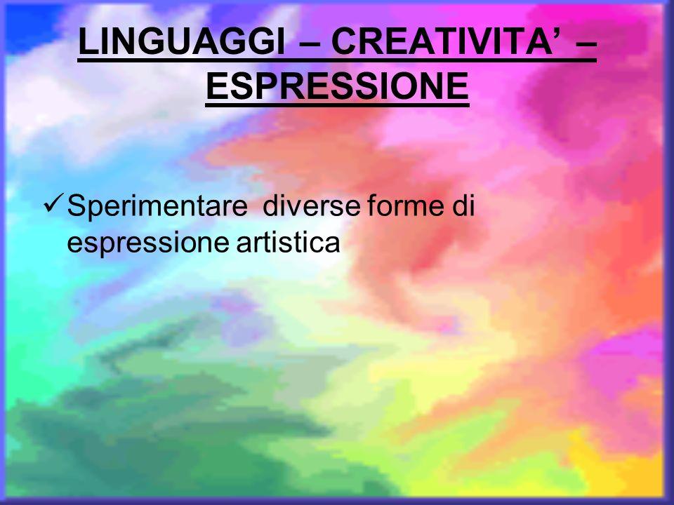 LINGUAGGI – CREATIVITA – ESPRESSIONE Sperimentare diverse forme di espressione artistica