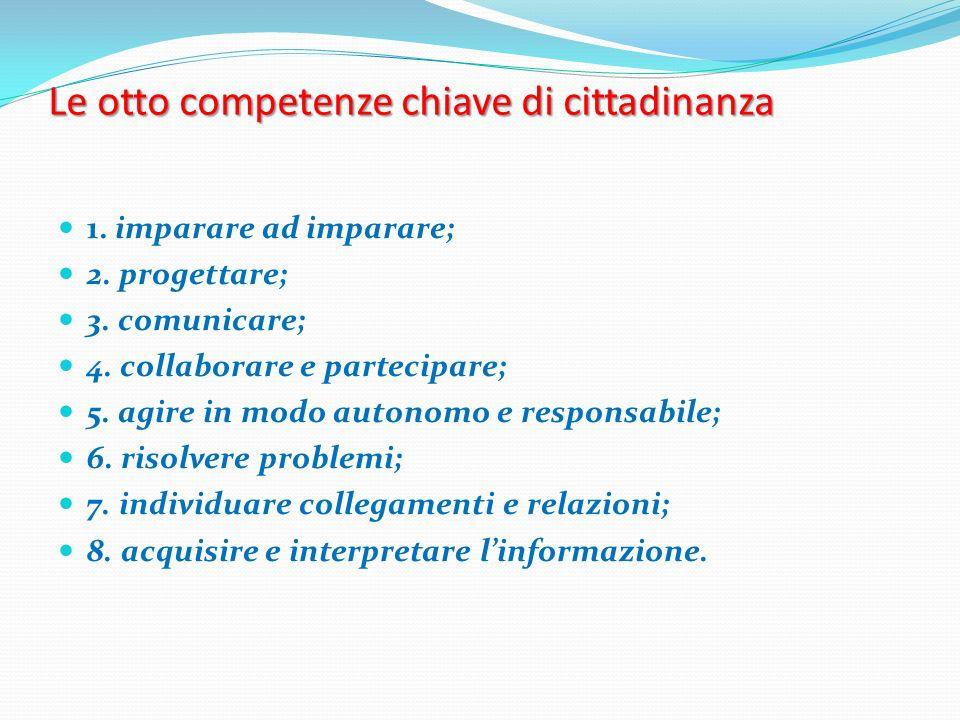 Le otto competenze chiave di cittadinanza 1. imparare ad imparare; 2. progettare; 3. comunicare; 4. collaborare e partecipare; 5. agire in modo autono