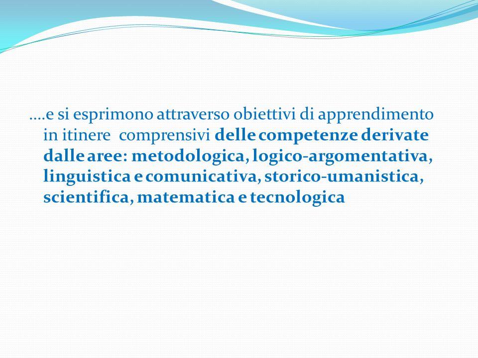 ….e si esprimono attraverso obiettivi di apprendimento in itinere comprensivi delle competenze derivate dalle aree: metodologica, logico-argomentativa