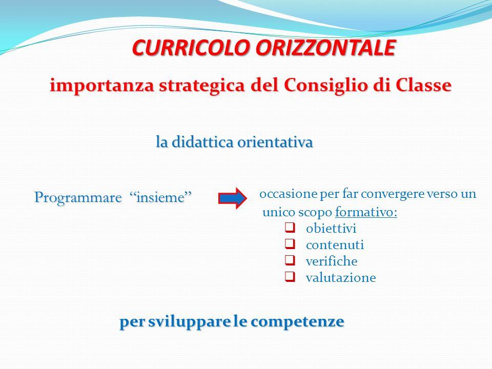 la didattica orientativa Programmare insieme occasione per far convergere verso un unico scopo formativo: obiettivi contenuti verifiche valutazione CU