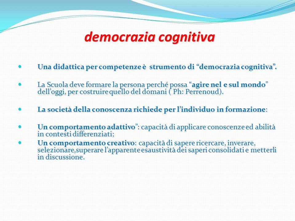 democrazia cognitiva democrazia cognitiva Una didattica per competenze è strumento di democrazia cognitiva. Una didattica per competenze è strumento d