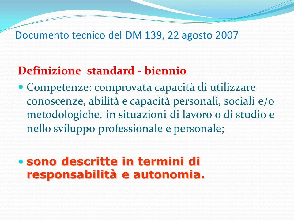 Innovazione metodologica Didattica per competenze: orientativa modulare (competenze capitalizzabili e certificazioni spendibili in ambito occupazionale) per progetti didattica di laboratorio alternanza scuola - lavoro