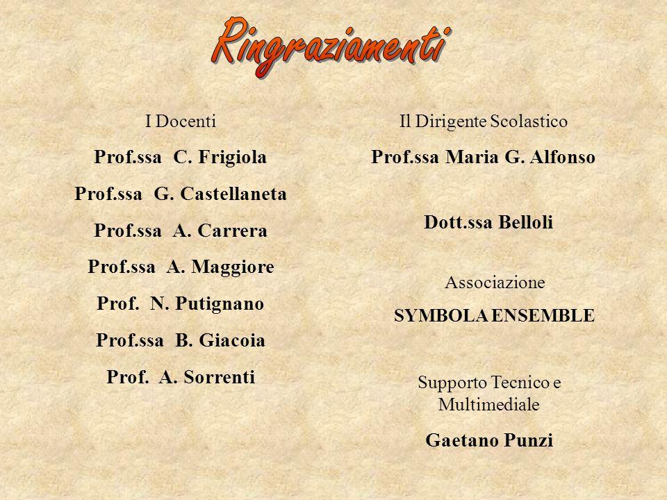 I Docenti Prof.ssa C. Frigiola Prof.ssa G. Castellaneta Prof.ssa A. Carrera Prof.ssa A. Maggiore Prof. N. Putignano Prof.ssa B. Giacoia Prof. A. Sorre