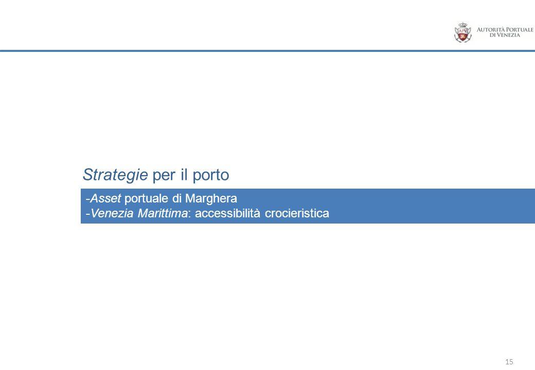 15 -Asset portuale di Marghera -Venezia Marittima: accessibilità crocieristica Strategie per il porto