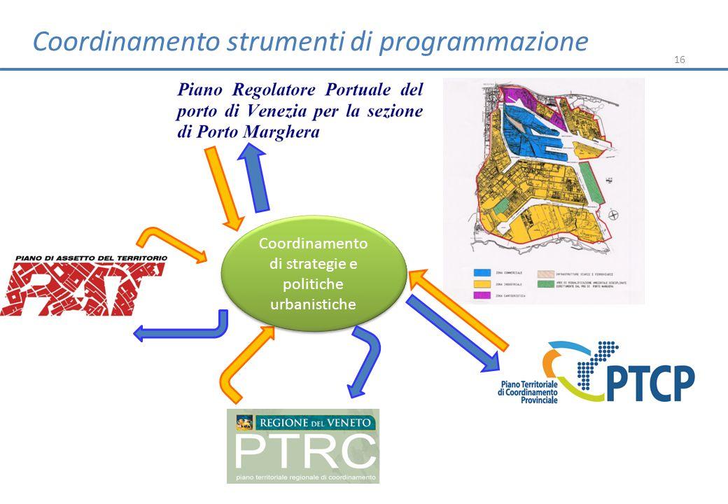 16 Coordinamento di strategie e politiche urbanistiche Coordinamento strumenti di programmazione