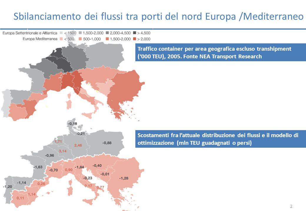 Sbilanciamento dei flussi tra porti del nord Europa /Mediterraneo Traffico container per area geografica escluso transhipment (000 TEU), 2005. Fonte N