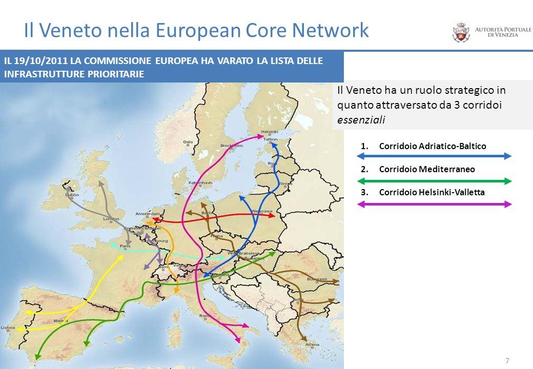 Il Veneto ha un ruolo strategico in quanto attraversato da 3 corridoi essenziali 7 1.Corridoio Adriatico-Baltico 2.Corridoio Mediterraneo 3.Corridoio