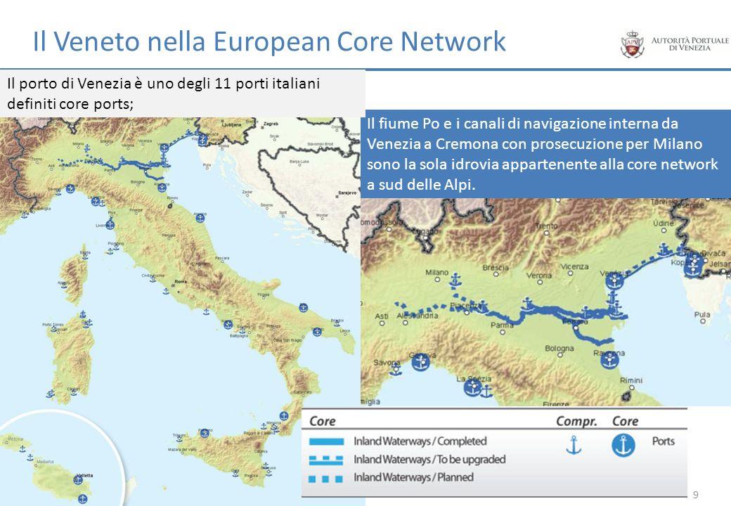 9 Il Veneto nella European Core Network Il fiume Po e i canali di navigazione interna da Venezia a Cremona con prosecuzione per Milano sono la sola id