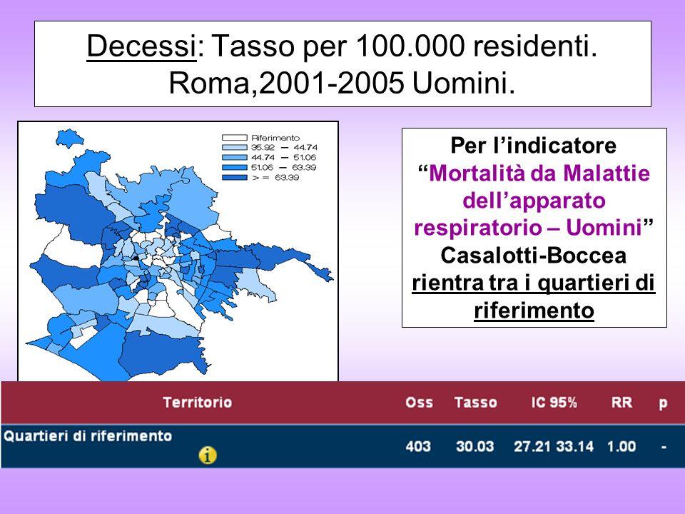 Decessi: Tasso per 100.000 residenti.Roma,2001-2005 Uomini.