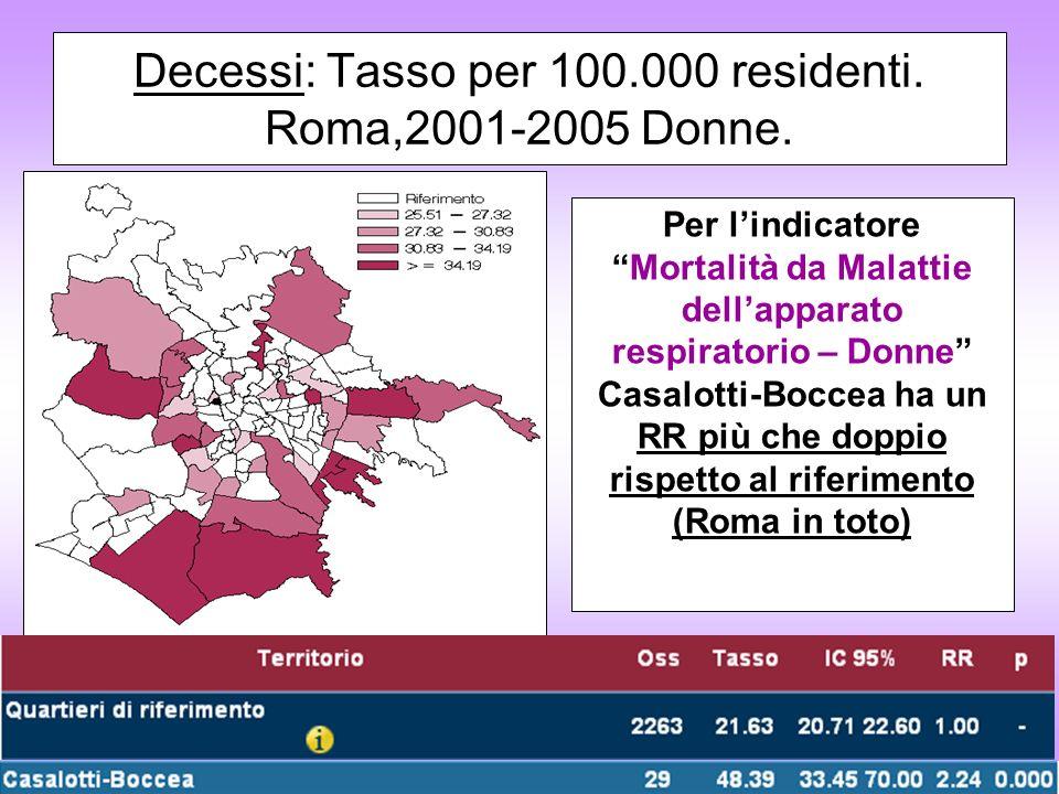 Decessi: Tasso per 100.000 residenti.Roma,2001-2005 Donne.