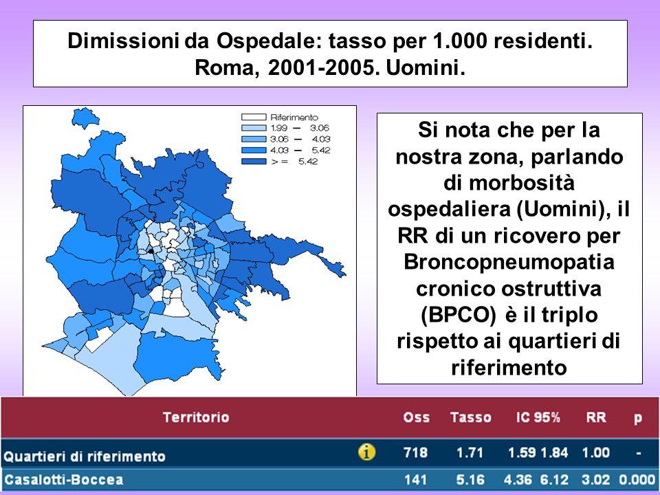 Per le Donne, si nota che per la nostra zona, parlando di morbosità ospedaliera, il RR di un ricovero per Broncopneumopatia cronico ostruttiva (BPCO) è quasi il doppio del riferimento.