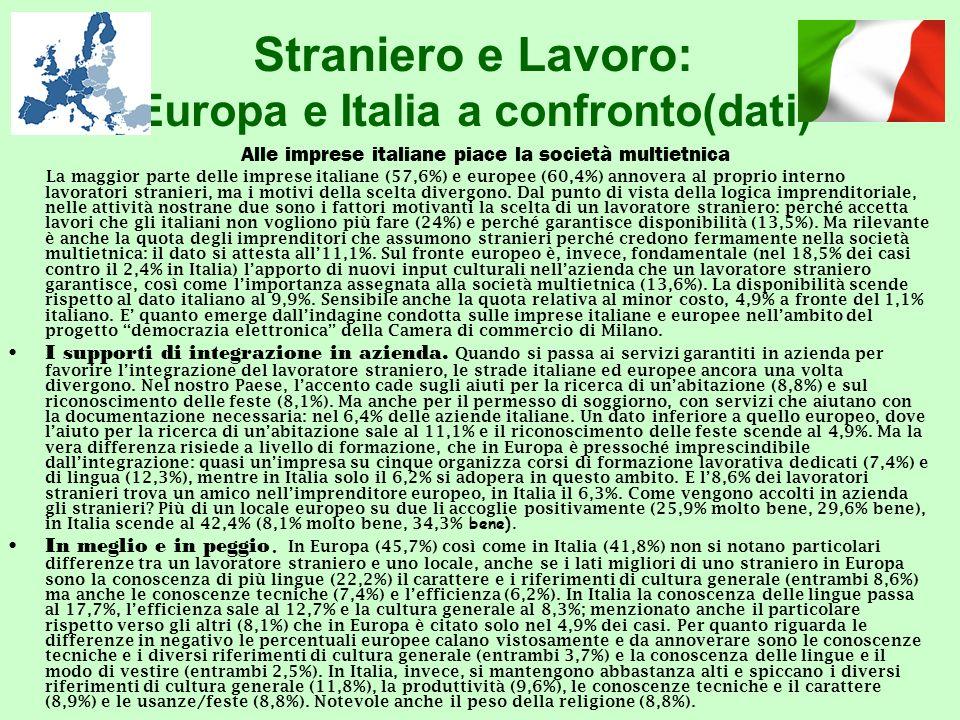 Straniero e Lavoro: Europa e Italia a confronto(dati) Alle imprese italiane piace la società multietnica La maggior parte delle imprese italiane (57,6