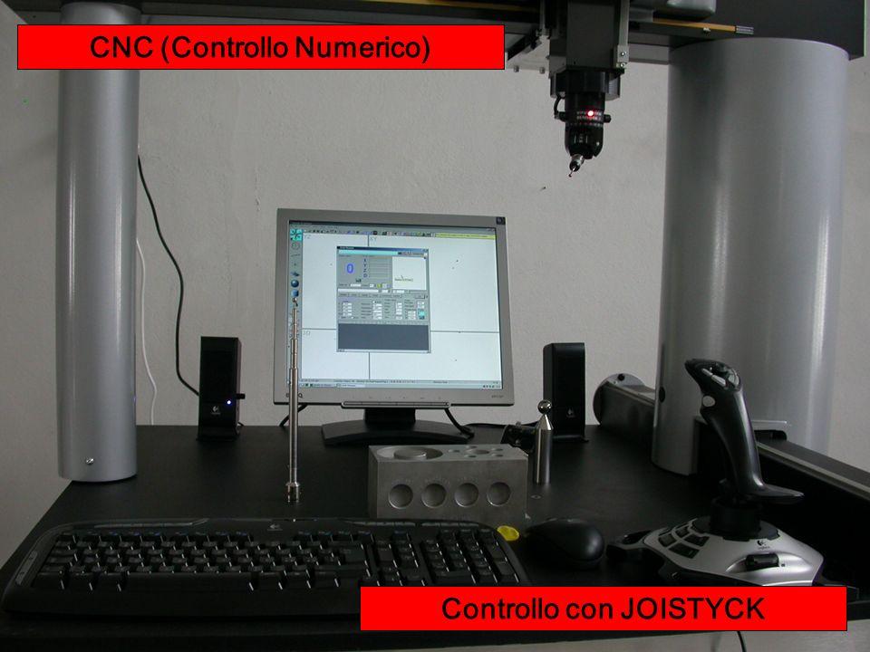 CNC (Controllo Numerico) Controllo con JOISTYCK