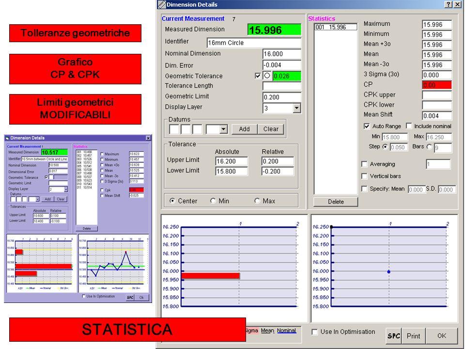 STATISTICA Tolleranze geometriche Grafico CP & CPK Limiti geometrici MODIFICABILI